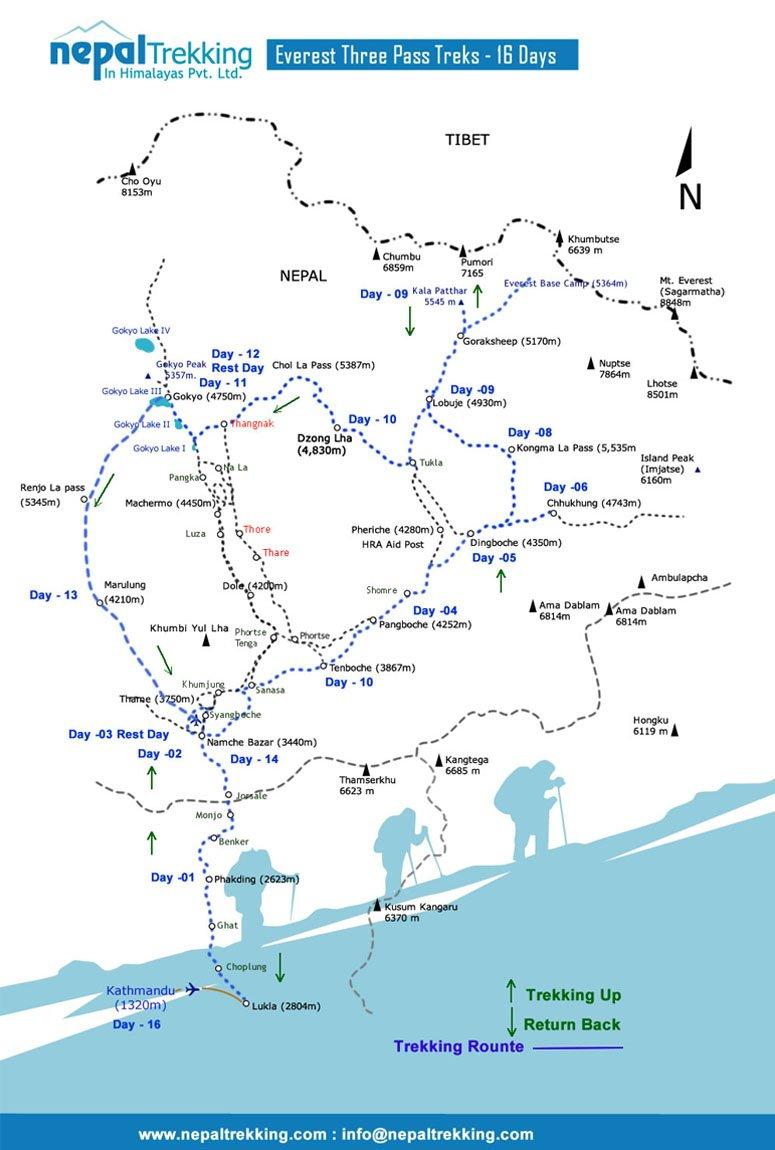 Everest Three Pass Trekking Map