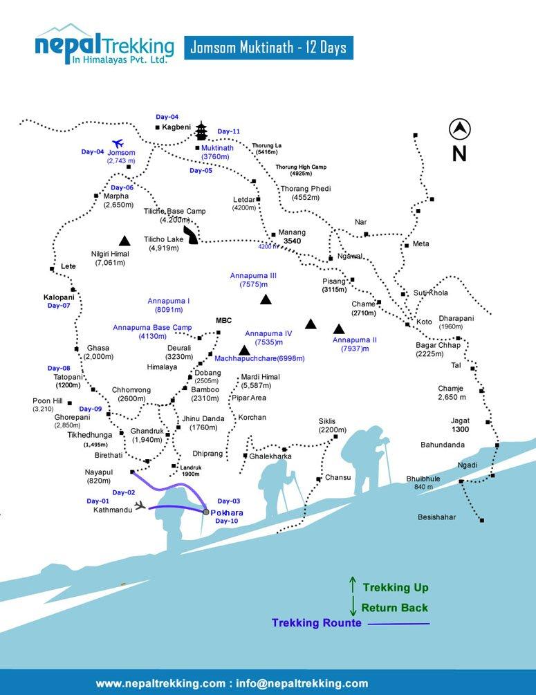 Jomsom Muktinath Trekking Map