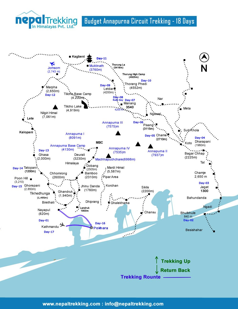 Budget Annapurna Circuit Trekking Map for your Referece on